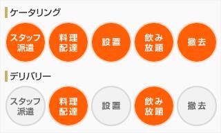 clm_chart